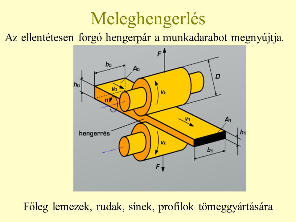 Meleghengerlés Főleg lemezek, rudak, sínek, profilok tömeggyártására Az ellentétesen forgó hengerpár a munkadarabot megnyújtja.