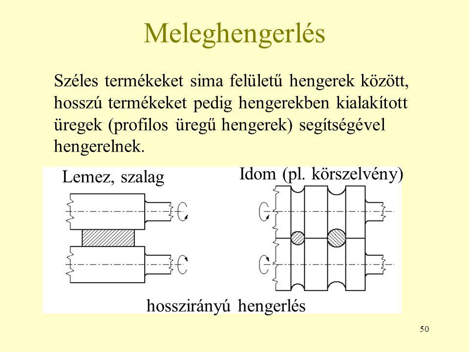 Meleghengerlés 50 Széles termékeket sima felületű hengerek között, hosszú termékeket pedig hengerekben kialakított üregek (profilos üregű hengerek) se