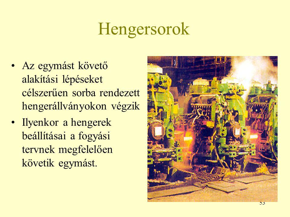 53 Hengersorok Az egymást követő alakítási lépéseket célszerűen sorba rendezett hengerállványokon végzik Ilyenkor a hengerek beállításai a fogyási tervnek megfelelően követik egymást.