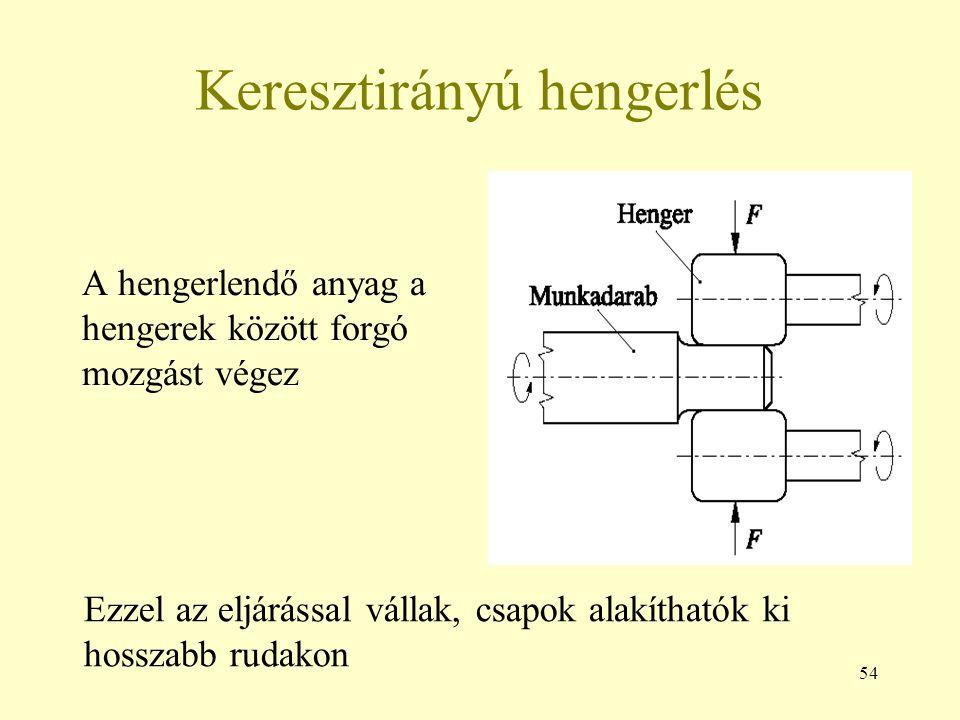 54 Keresztirányú hengerlés A hengerlendő anyag a hengerek között forgó mozgást végez Ezzel az eljárással vállak, csapok alakíthatók ki hosszabb rudakon
