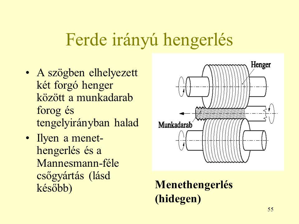 55 Ferde irányú hengerlés A szögben elhelyezett két forgó henger között a munkadarab forog és tengelyirányban halad Ilyen a menet- hengerlés és a Mannesmann-féle csőgyártás (lásd később) Menethengerlés (hidegen)