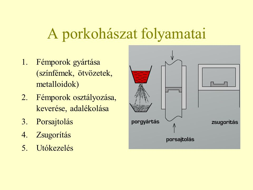 A porkohászat folyamatai 1.Fémporok gyártása (színfémek, ötvözetek, metalloidok) 2.Fémporok osztályozása, keverése, adalékolása 3.Porsajtolás 4.Zsugor