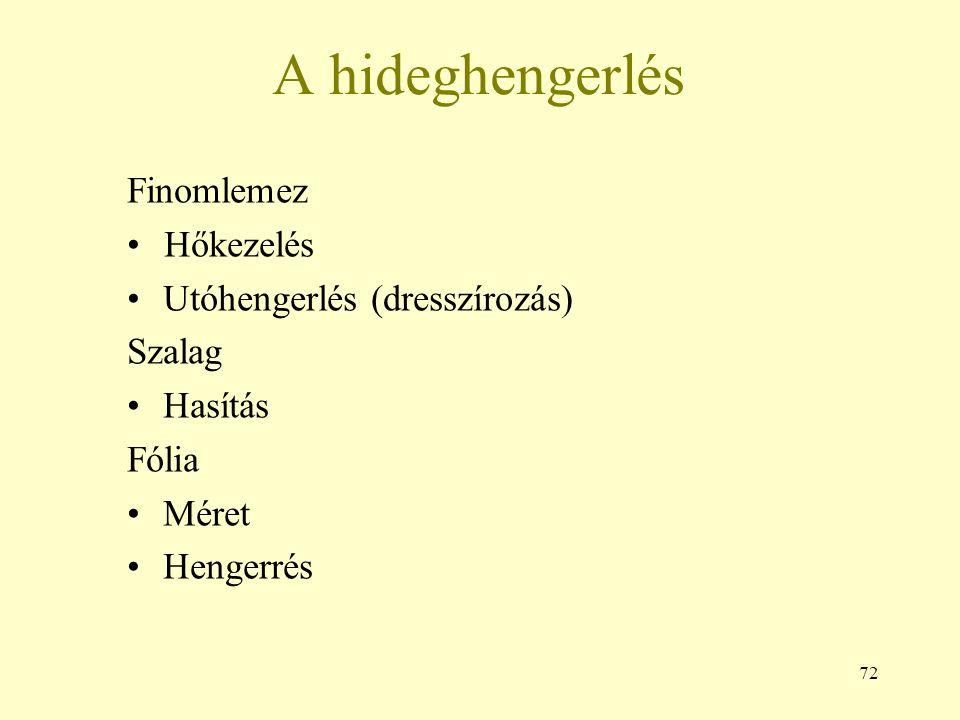 A hideghengerlés Finomlemez Hőkezelés Utóhengerlés (dresszírozás) Szalag Hasítás Fólia Méret Hengerrés 72