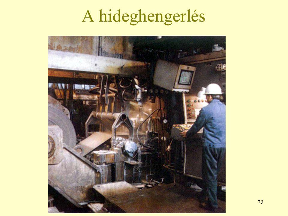 A hideghengerlés 73