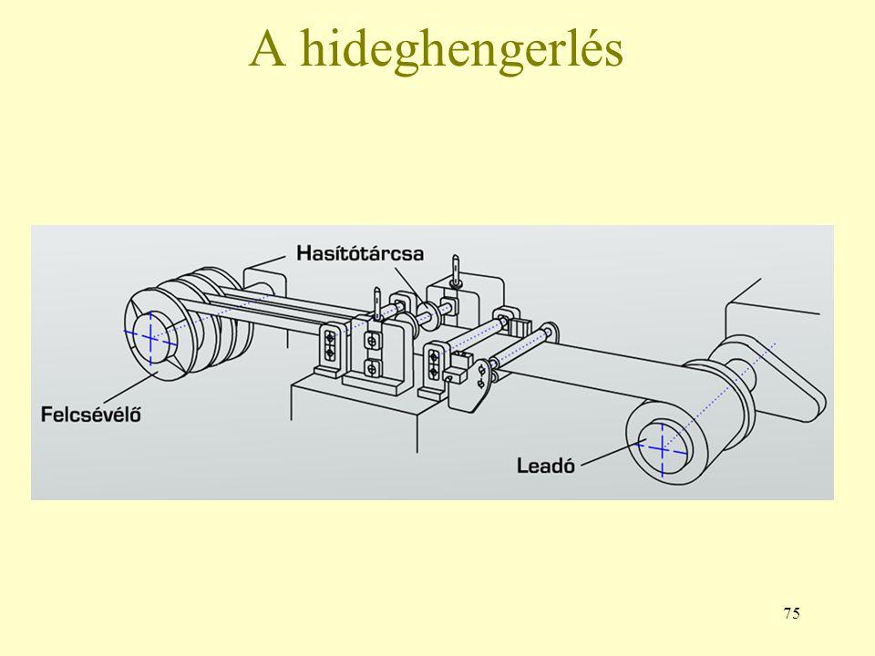 A hideghengerlés 75