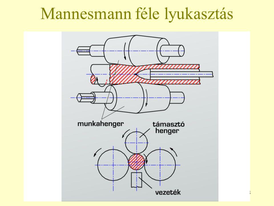 Mannesmann féle lyukasztás 78