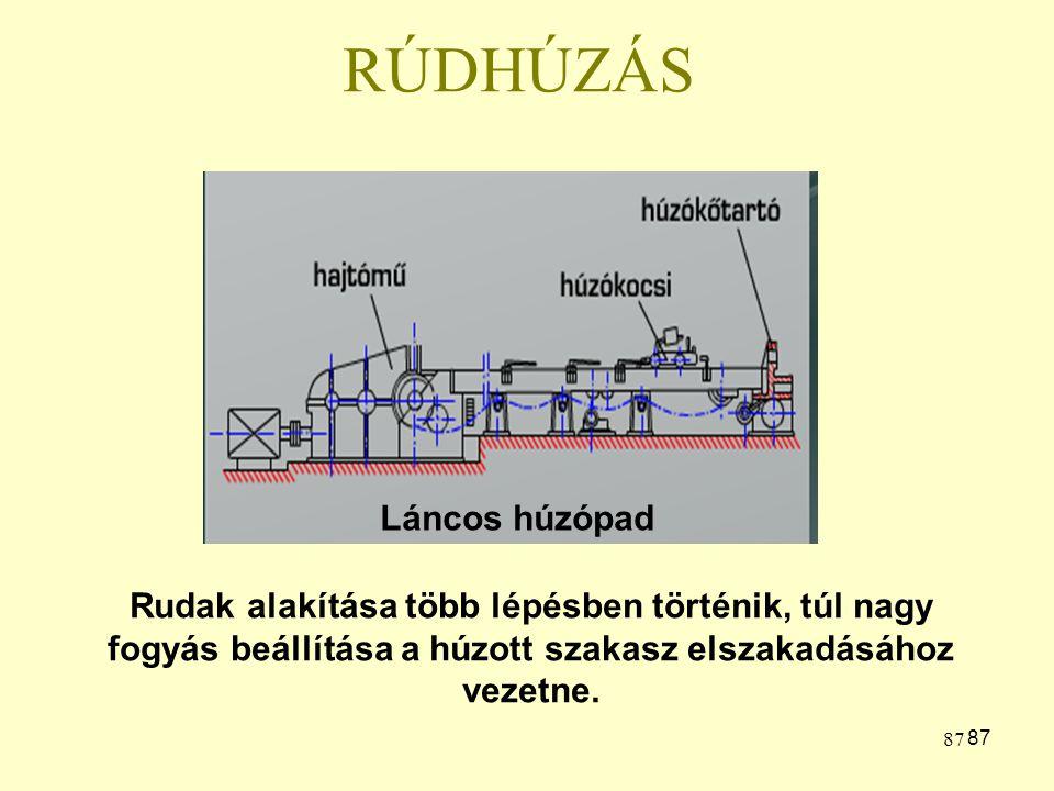 RÚDHÚZÁS 87 Rudak alakítása több lépésben történik, túl nagy fogyás beállítása a húzott szakasz elszakadásához vezetne. Láncos húzópad