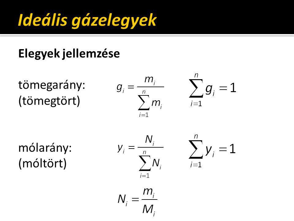 Elegyek jellemzése koncentráció: (parciális sűrűség) mólarány-tömegarány kapcsolat