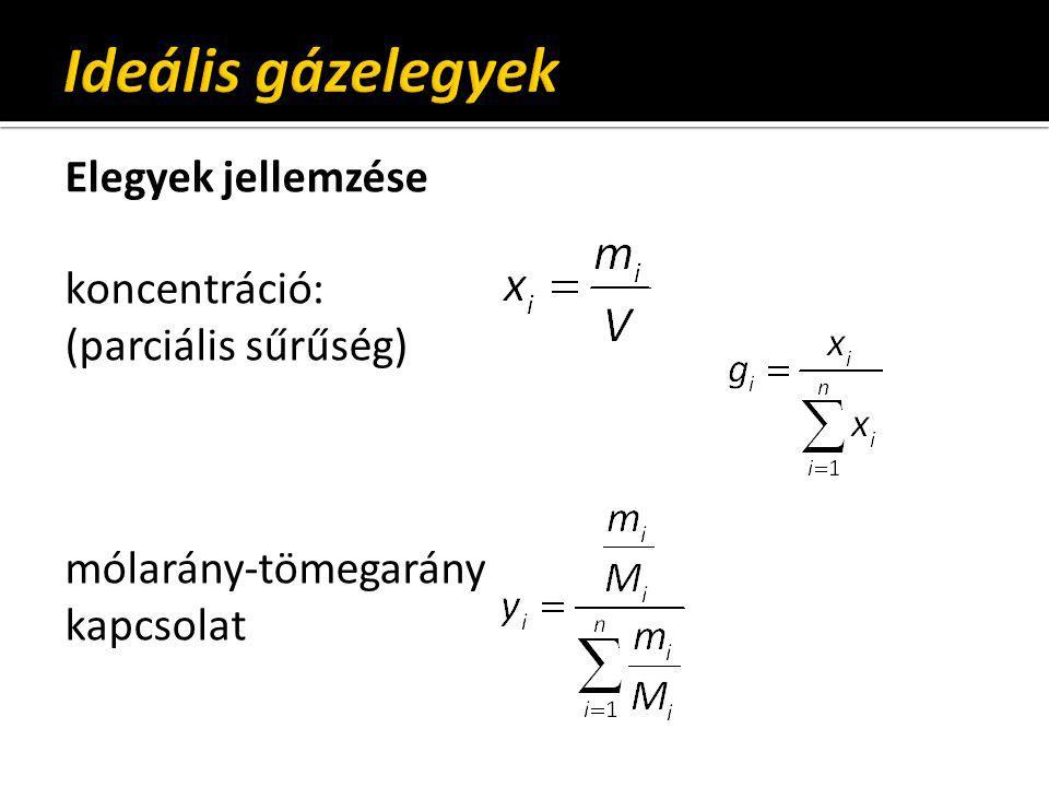 Gázelegy állapotegyenlete Gázelegy moláris tömege Gázelegy spec. gázállandója