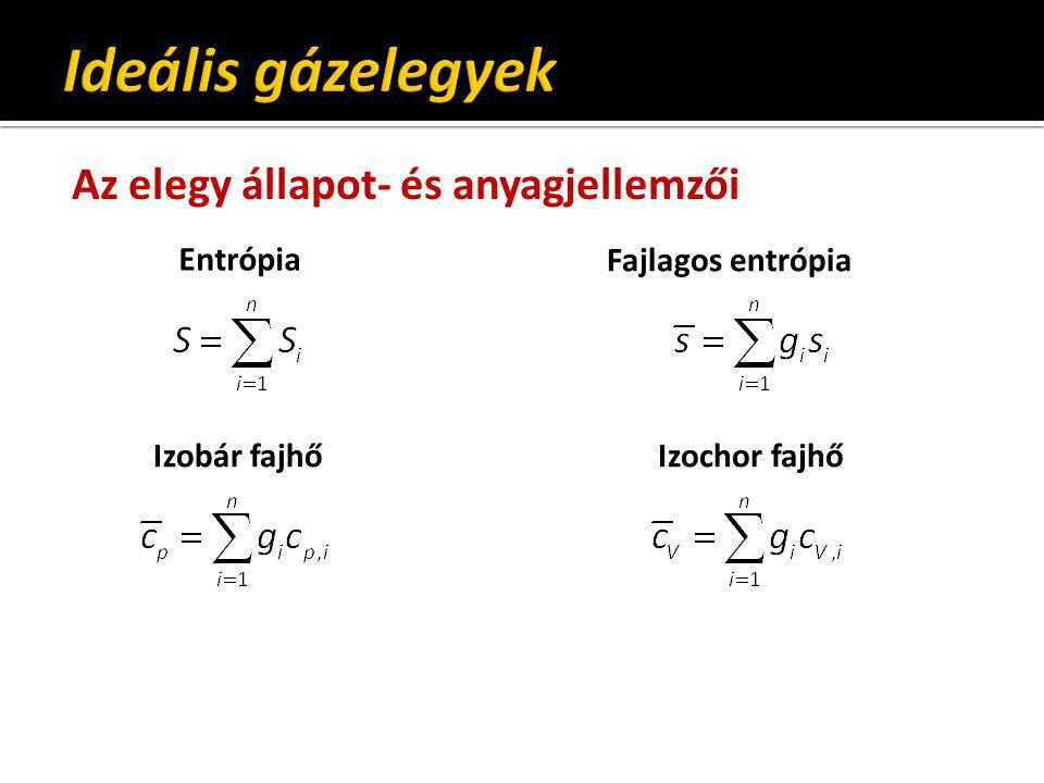 Elegyítés – elegyedési entrópia (azonos p és T az alkotók esetében) Az i-edik komponens entrópiaváltozása az elegyedés miatt Az összegzett entrópiaváltozás az elegyedés miatt