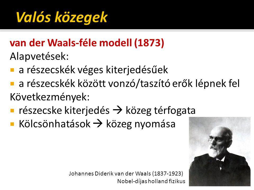 van der Waals-féle modell állapotegyenlet (kétparaméres) a: részecskék közötti kohéziós erő b: részecskék térfogatának megjelenítésére szolgáló paraméter