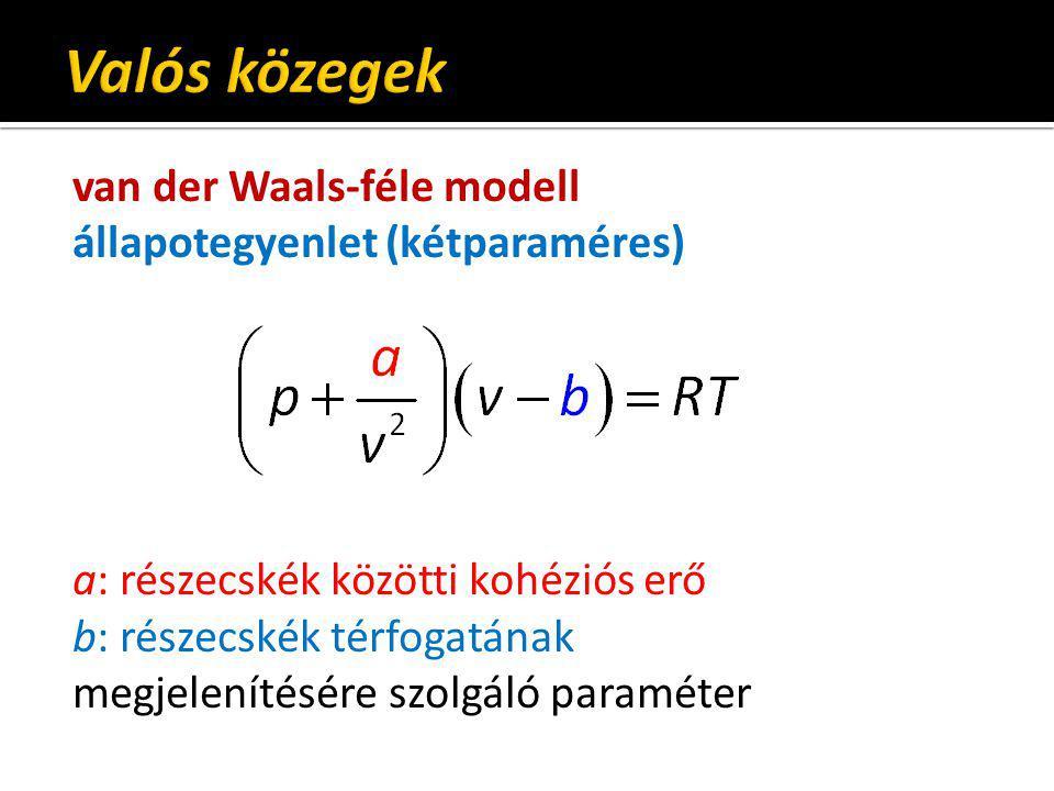 van der Waals-féle modell