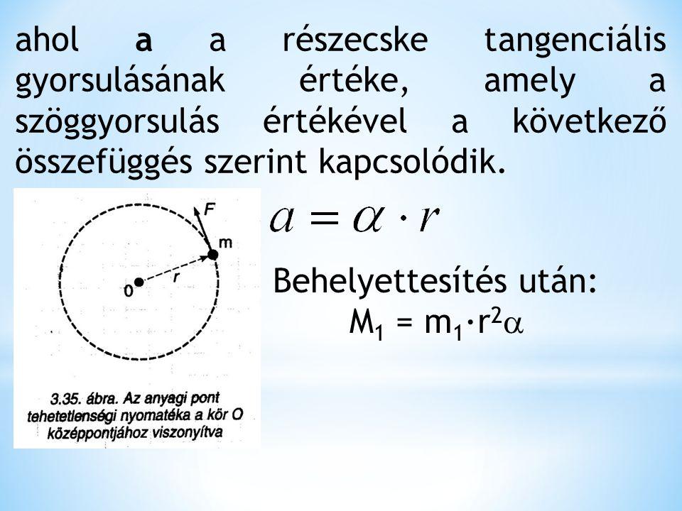 ahol a a részecske tangenciális gyorsulásának értéke, amely a szöggyorsulás értékével a következő összefüggés szerint kapcsolódik. Behelyettesítés utá