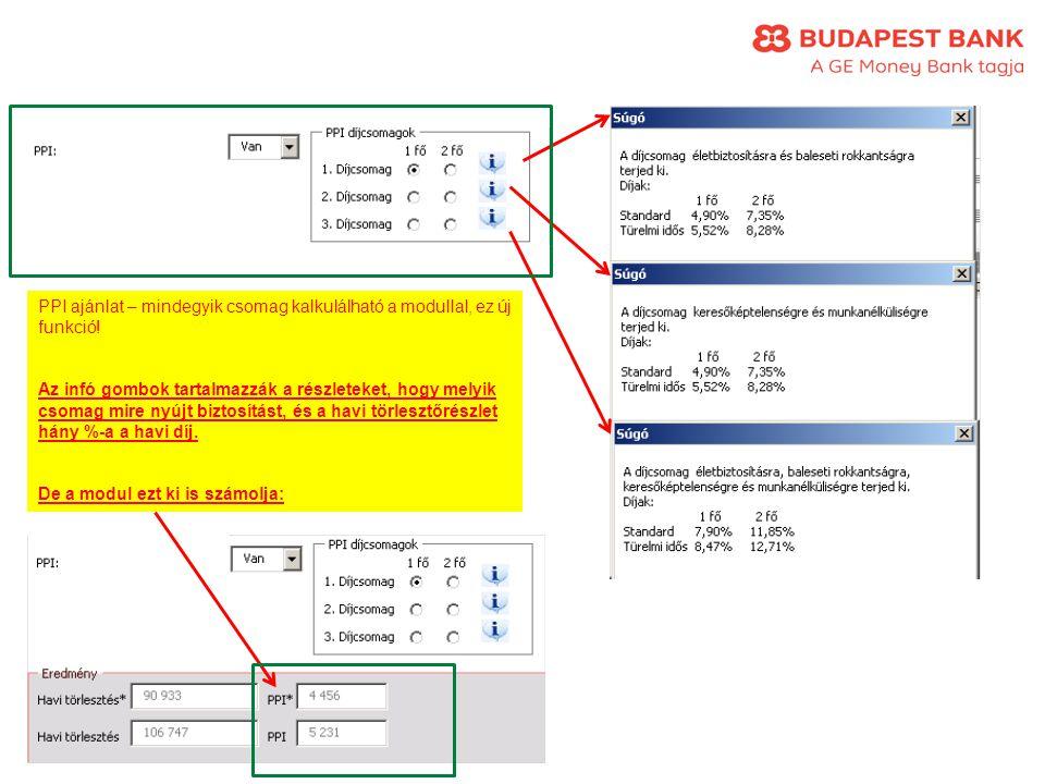 PPI ajánlat – mindegyik csomag kalkulálható a modullal, ez új funkció.