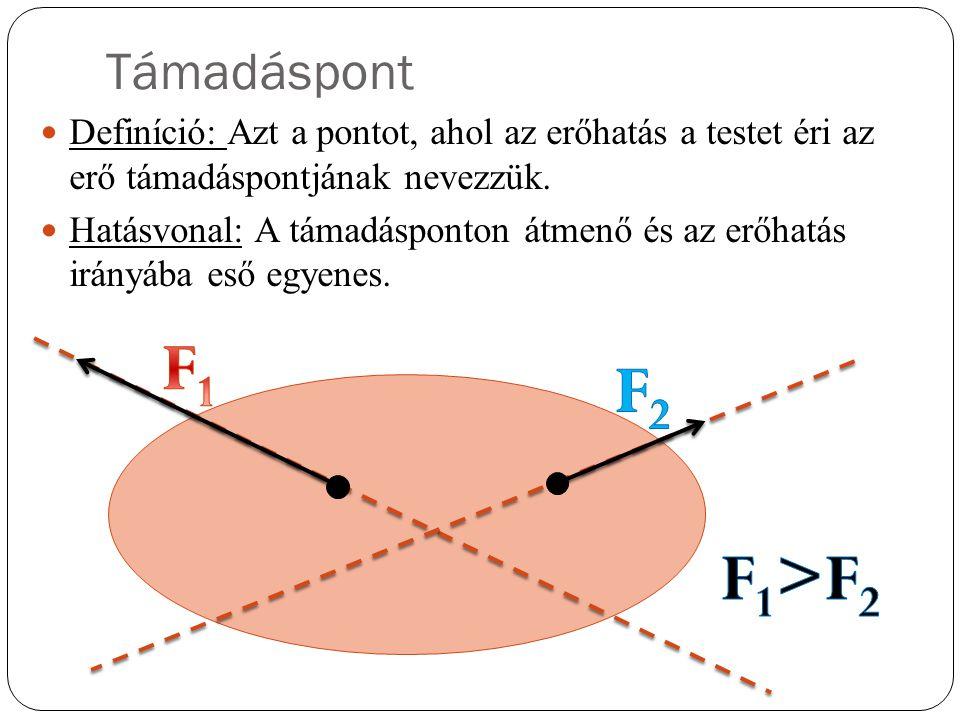 Támadáspont Definíció: Azt a pontot, ahol az erőhatás a testet éri az erő támadáspontjának nevezzük. Hatásvonal: A támadásponton átmenő és az erőhatás