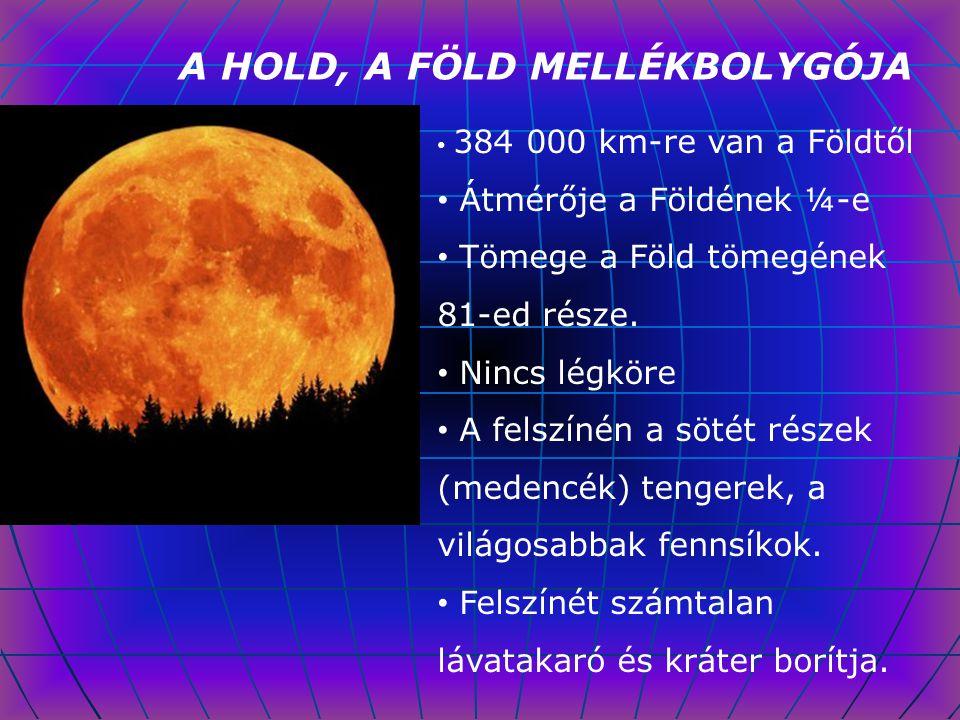 A HOLD, A FÖLD MELLÉKBOLYGÓJA 384 000 km-re van a Földtől Átmérője a Földének ¼-e Tömege a Föld tömegének 81-ed része. Nincs légköre A felszínén a söt