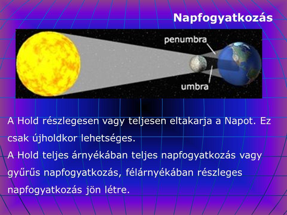 Napfogyatkozás A Hold részlegesen vagy teljesen eltakarja a Napot. Ez csak újholdkor lehetséges. A Hold teljes árnyékában teljes napfogyatkozás vagy g