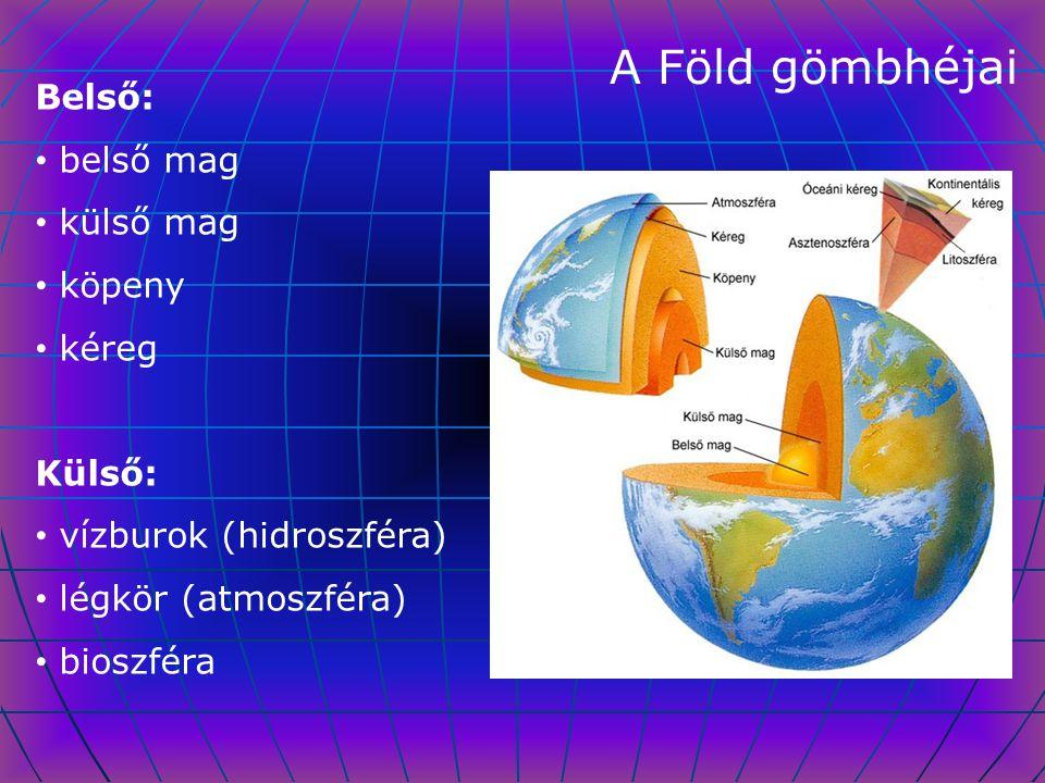 A Föld gömbhéjai Belső: belső mag külső mag köpeny kéreg Külső: vízburok (hidroszféra) légkör (atmoszféra) bioszféra
