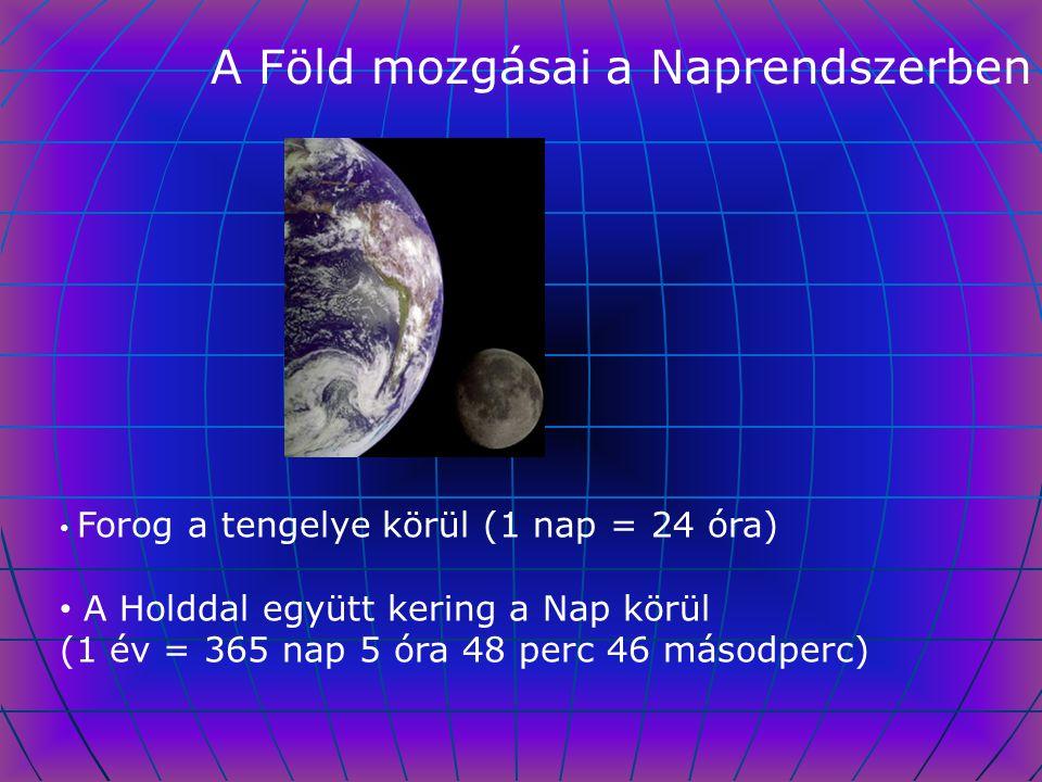 A Föld mozgásai a Naprendszerben Forog a tengelye körül (1 nap = 24 óra) A Holddal együtt kering a Nap körül (1 év = 365 nap 5 óra 48 perc 46 másodper
