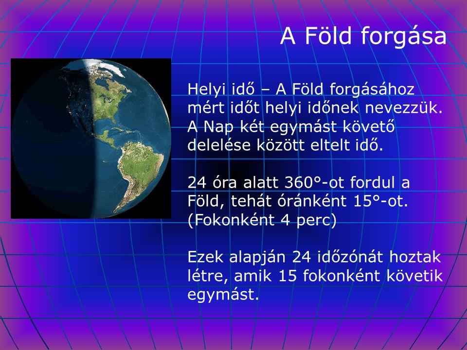 A Föld forgása Helyi idő – A Föld forgásához mért időt helyi időnek nevezzük. A Nap két egymást követő delelése között eltelt idő. 24 óra alatt 360°-o