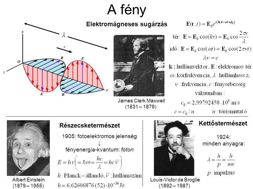 A fény James Clerk Maxwell (1831 – 1879) Elektromágneses sugárzás Louis-Victor de Broglie (1892 – 1987) Részecsketermészet Albert Einstein (1879 – 195