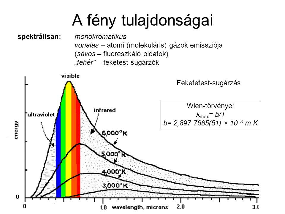 A fény tulajdonságai Feketetest-sugárzás Wien-törvénye: max = b/T b= 2,897 7685(51) × 10 –3 m K spektrálisan: monokromatikus vonalas – atomi (molekulá