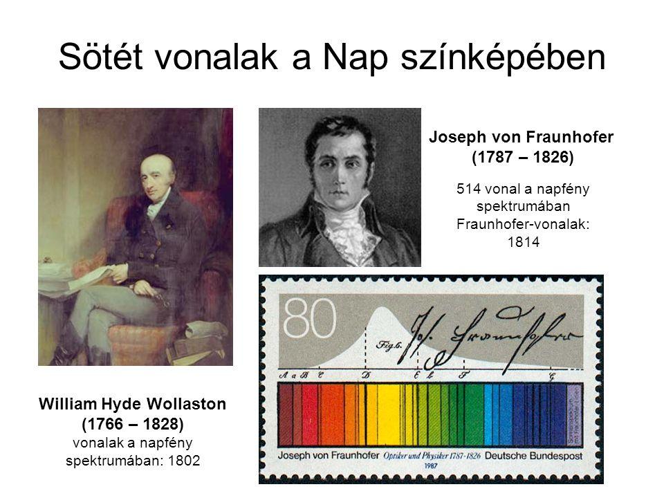 Sötét vonalak a Nap színképében Joseph von Fraunhofer (1787 – 1826) 514 vonal a napfény spektrumában Fraunhofer-vonalak: 1814 William Hyde Wollaston (