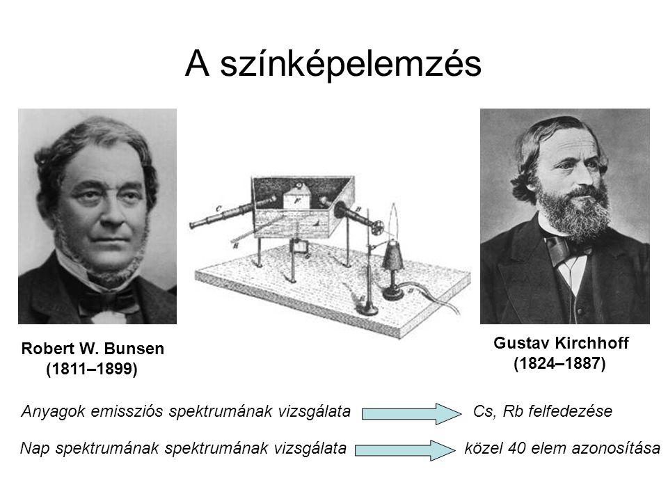 A színképelemzés Gustav Kirchhoff (1824–1887) Robert W. Bunsen (1811–1899) Anyagok emissziós spektrumának vizsgálata Cs, Rb felfedezése Nap spektrumán