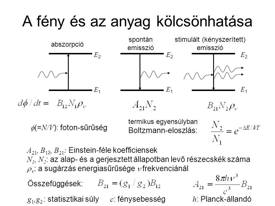 A fény és az anyag kölcsönhatása A 21, B 1 2, B 21 : Einstein-féle koefficiensek N 1, N 2 : az alap- és a gerjesztett állapotban levő részecskék száma