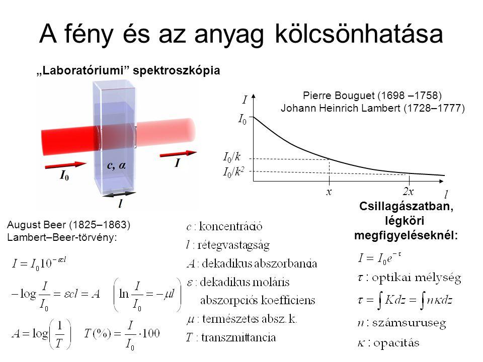 A fény és az anyag kölcsönhatása l x2x I I0I0 I0/kI0/k I0/k2I0/k2 Pierre Bouguet (1698 –1758) Johann Heinrich Lambert (1728–1777) August Beer (1825–18