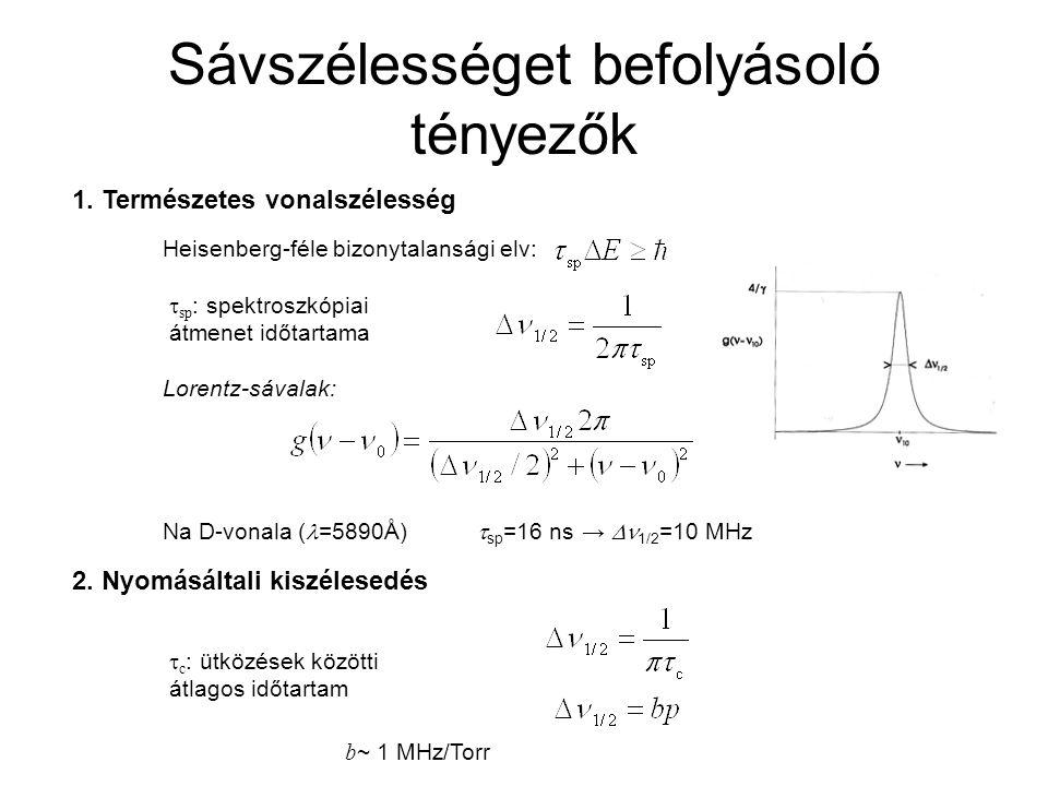 Sávszélességet befolyásoló tényezők 1. Természetes vonalszélesség Heisenberg-féle bizonytalansági elv: Lorentz-sávalak: 2. Nyomásáltali kiszélesedés 