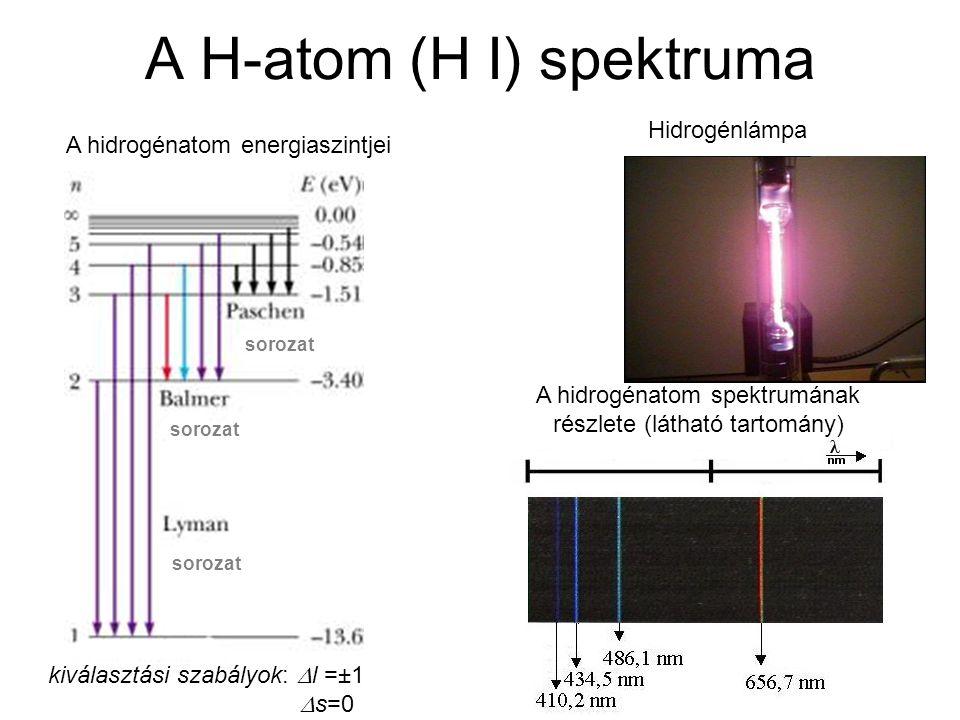 A H-atom (H I) spektruma Hidrogénlámpa A hidrogénatom spektrumának részlete (látható tartomány) A hidrogénatom energiaszintjei sorozat kiválasztási sz