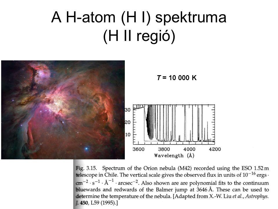 A H-atom (H I) spektruma (H II regió) T = 10 000 K