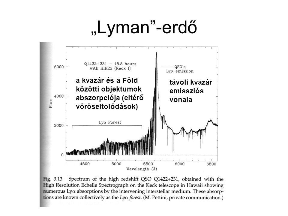 """""""Lyman""""-erdő távoli kvazár emissziós vonala a kvazár és a Föld közötti objektumok abszorpciója (eltérő vöröseltolódások)"""