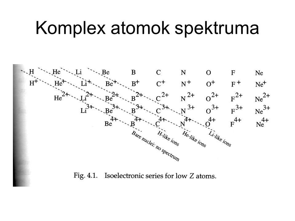 Komplex atomok spektruma
