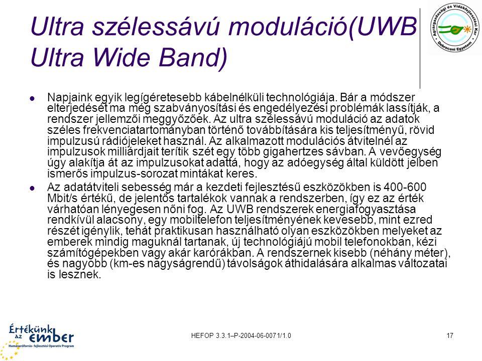 HEFOP 3.3.1–P-2004-06-0071/1.017 Ultra szélessávú moduláció(UWB Ultra Wide Band) Napjaink egyik legígéretesebb kábelnélküli technológiája.