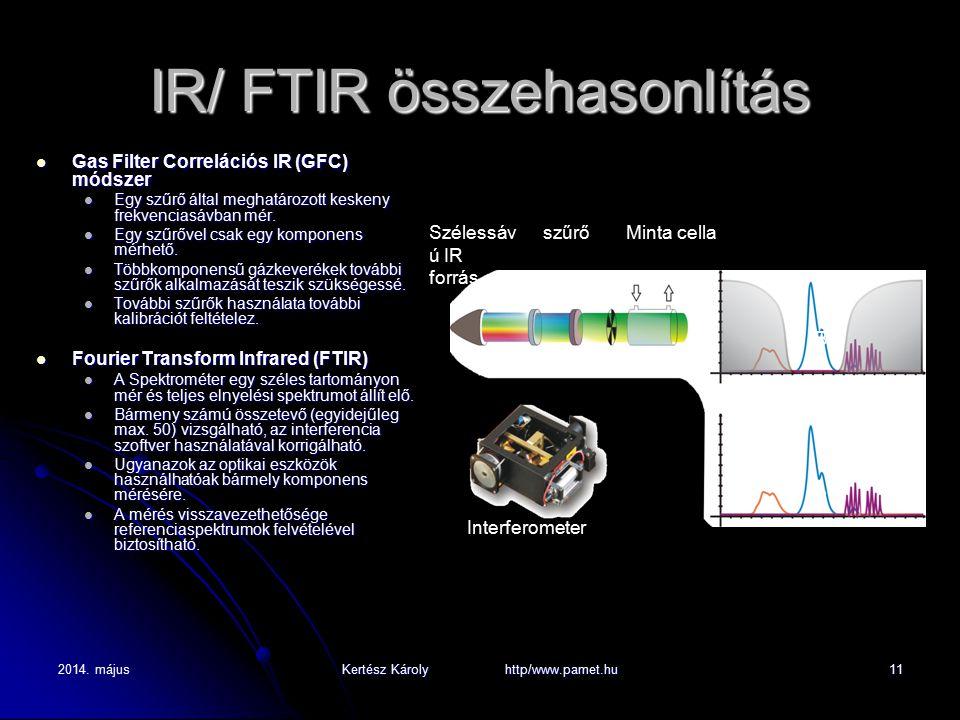 2014. májusKertész Károly http/www.pamet.hu11 IR/ FTIR összehasonlítás Gas Filter Correlációs IR (GFC) módszer Gas Filter Correlációs IR (GFC) módszer