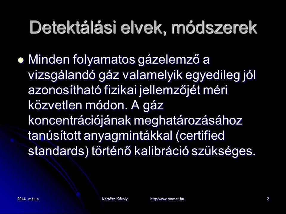 2014. májusKertész Károly http/www.pamet.hu2 Detektálási elvek, módszerek Minden folyamatos gázelemző a vizsgálandó gáz valamelyik egyedileg jól azono