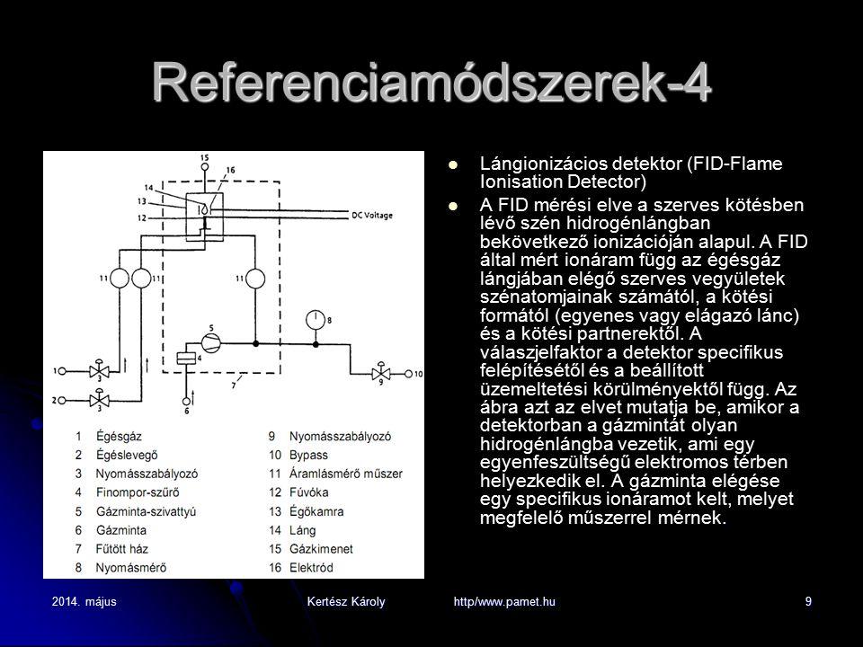 2014. májusKertész Károly http/www.pamet.hu9 Referenciamódszerek-4 Lángionizácios detektor (FID-Flame Ionisation Detector). A FID mérési elve a szerve