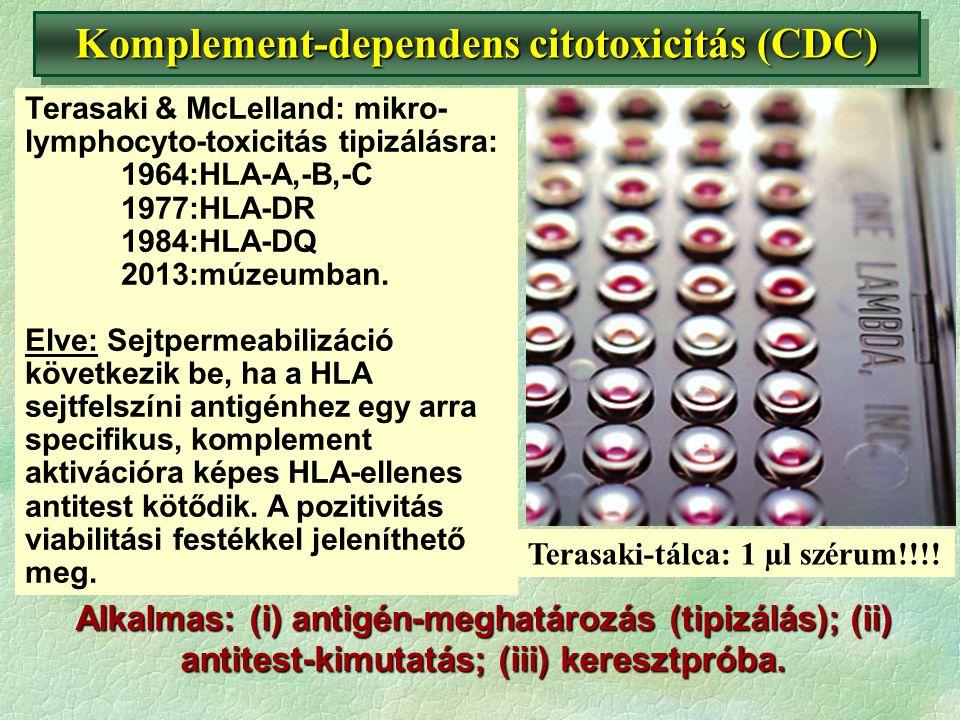 Terasaki & McLelland: mikro- lymphocyto-toxicitás tipizálásra: 1964:HLA-A,-B,-C 1977:HLA-DR 1984:HLA-DQ 2013:múzeumban. Elve: Sejtpermeabilizáció köve