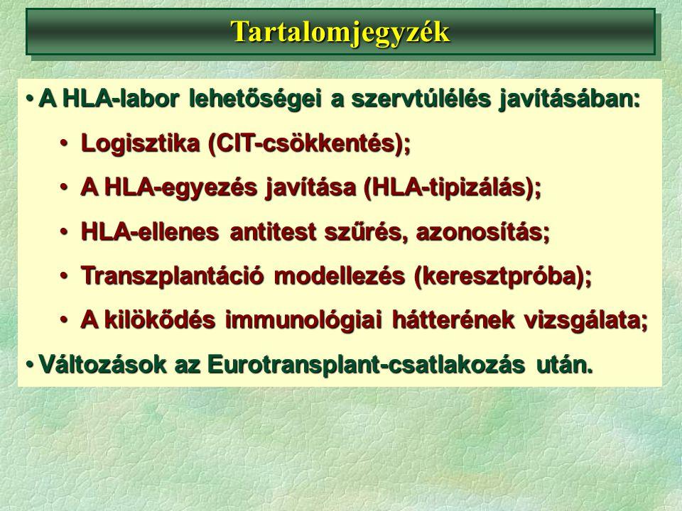 A single antigen (SA)-vizsgálat lehetőségei Nagy immunológiai kockázatú betegeknél; Nagy immunológiai kockázatú betegeknél; Deszenzitizációt követően az antitest újratermelődés kimutatására; Deszenzitizációt követően az antitest újratermelődés kimutatására; Immunológiai rejekció gyanújakor; Immunológiai rejekció gyanújakor; Rejekció elleni terápia nyomon követésére.