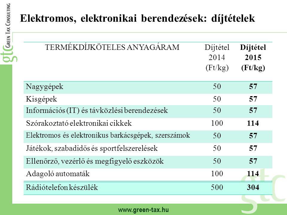 www.green-tax.hu Elektromos, elektronikai berendezések: díjtételek TERMÉKDÍJKÖTELES ANYAGÁRAM Díjtétel 2014 (Ft/kg) Díjtétel 2015 (Ft/kg) Nagygépek505