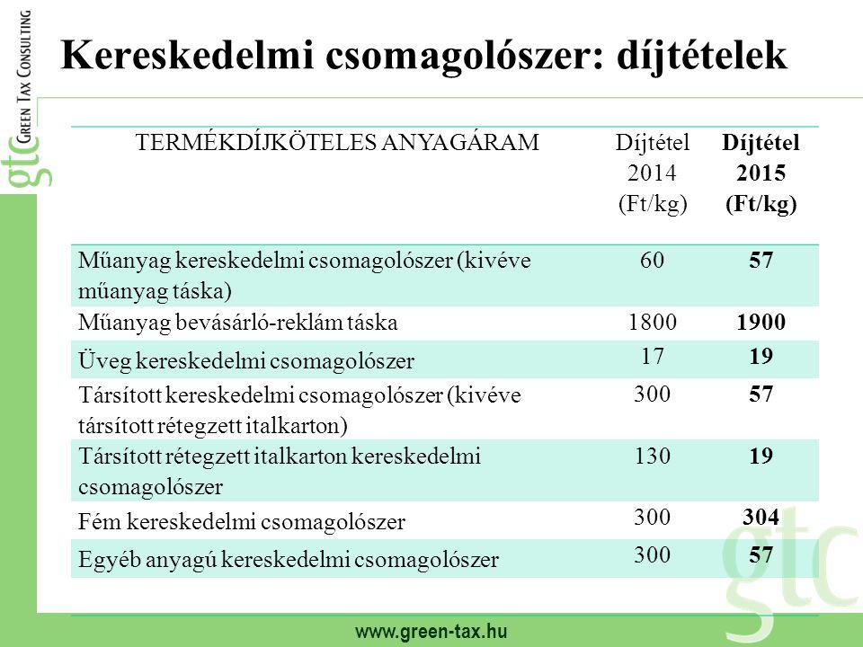 www.green-tax.hu Kereskedelmi csomagolószer: díjtételek TERMÉKDÍJKÖTELES ANYAGÁRAM Díjtétel 2014 (Ft/kg) Díjtétel 2015 (Ft/kg) Műanyag kereskedelmi cs