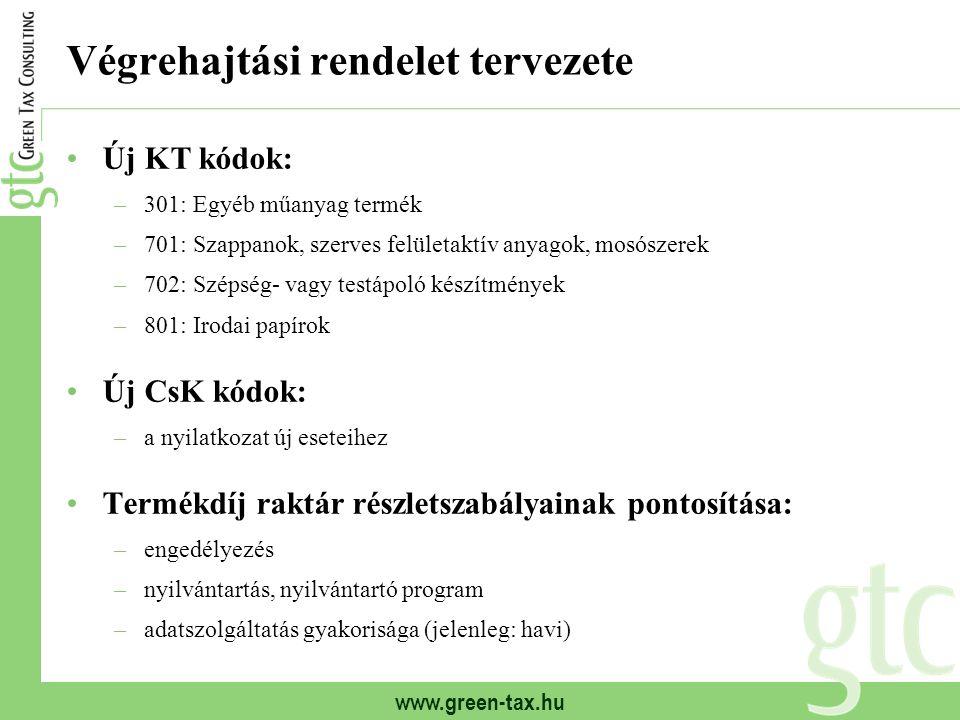 www.green-tax.hu Végrehajtási rendelet tervezete Új KT kódok: –301: Egyéb műanyag termék –701: Szappanok, szerves felületaktív anyagok, mosószerek –70