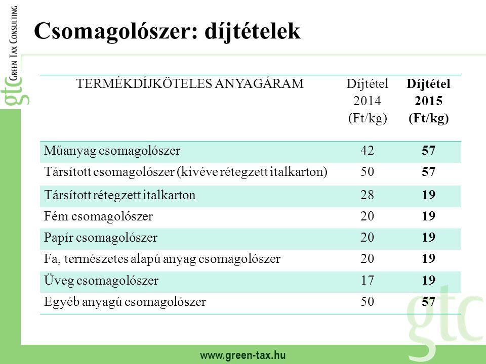 www.green-tax.hu Csomagolószer: díjtételek TERMÉKDÍJKÖTELES ANYAGÁRAM Díjtétel 2014 (Ft/kg) Díjtétel 2015 (Ft/kg) Műanyag csomagolószer4257 Társított