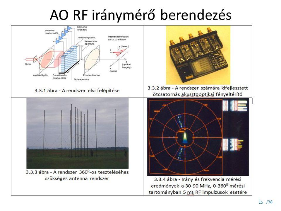 /38 AO RF iránymérő berendezés 15