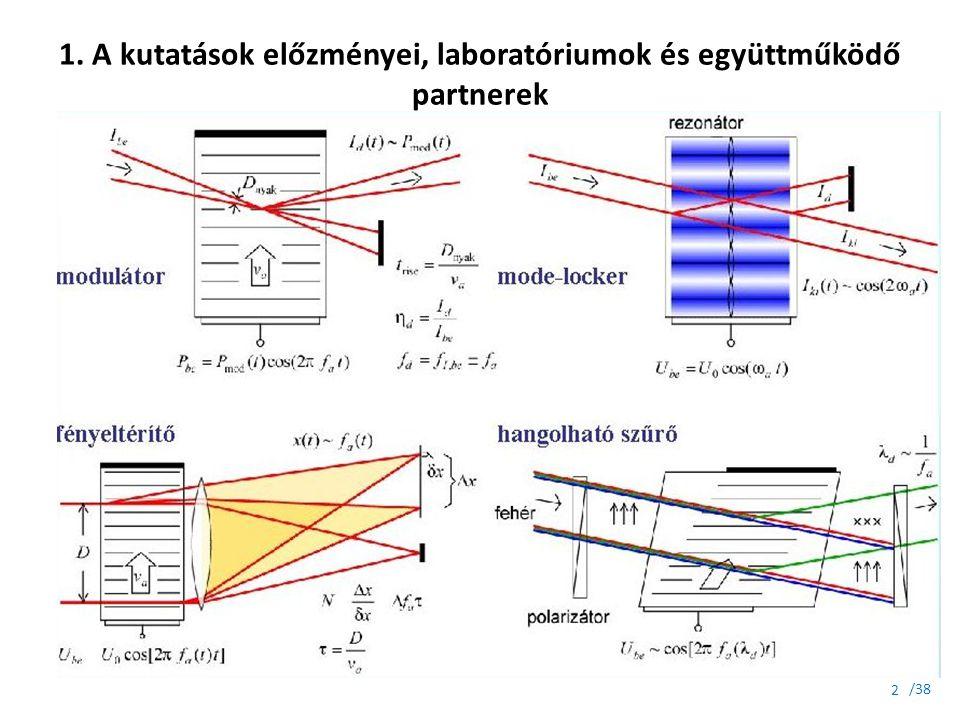 /38 1. A kutatások előzményei, laboratóriumok és együttműködő partnerek 2