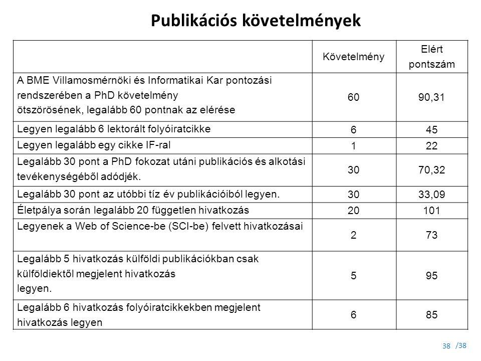 /38 Követelmény Elért pontszám A BME Villamosmérnöki és Informatikai Kar pontozási rendszerében a PhD követelmény ötszörösének, legalább 60 pontnak az