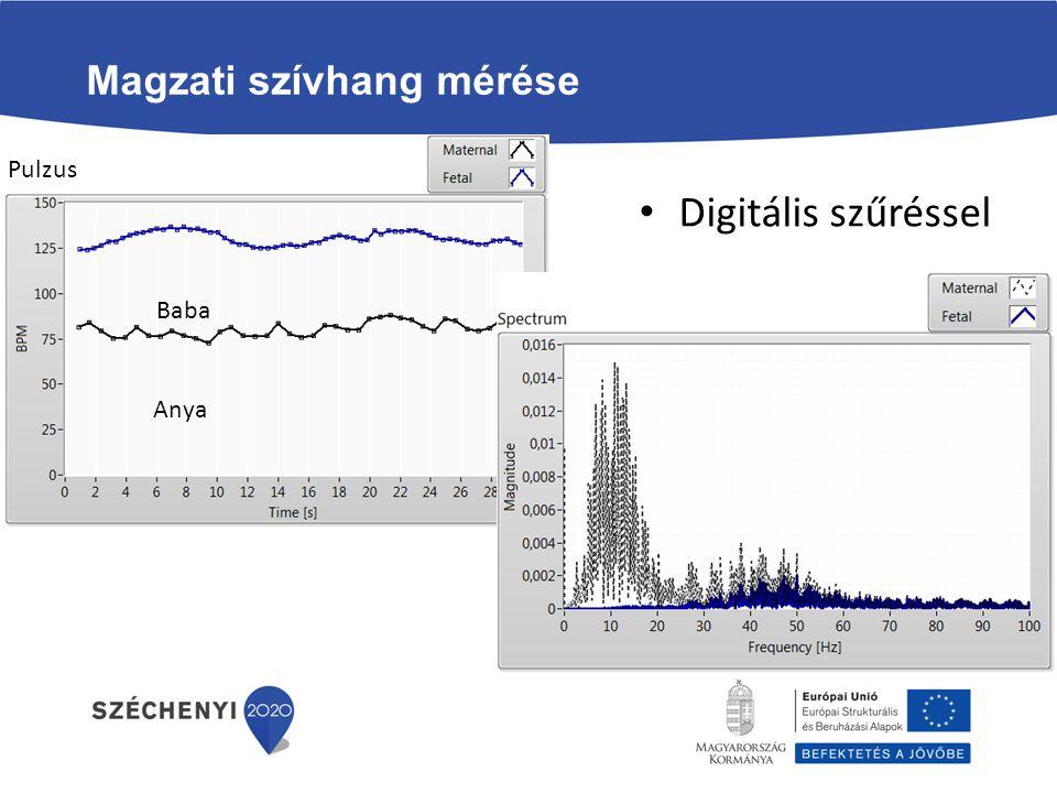 Magzati szívhang mérése Digitális szűréssel Baba Anya Pulzus