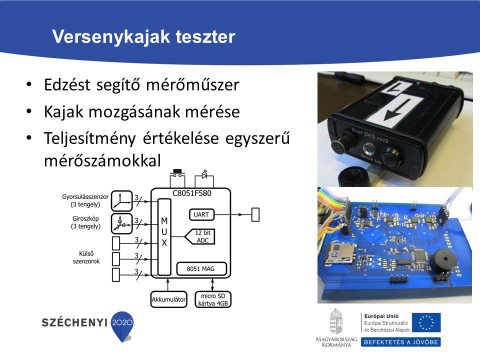 Versenykajak teszter Edzést segítő mérőműszer Kajak mozgásának mérése Teljesítmény értékelése egyszerű mérőszámokkal